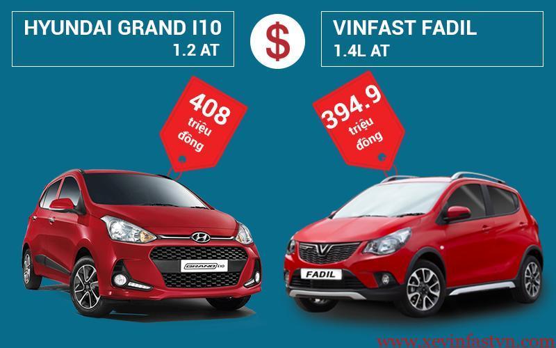 So Sánh Giá Bán Hyundai Grand I10 Và Vinfast Fadil